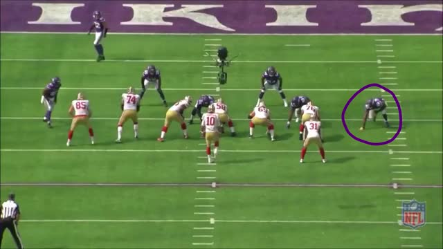 Watch and share 49ers Hunter Sack Annotated GIFs by whirledworld on Gfycat