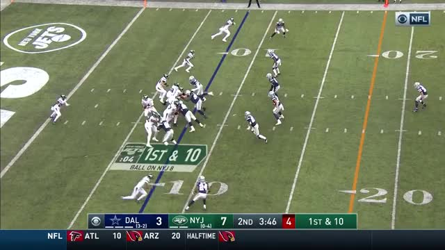 Watch and share American Football GIFs and Game Highlights GIFs on Gfycat