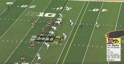 Watch and share Iowa TD2 GIFs by Andrew Callahan on Gfycat