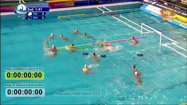 Watch and share Edoardoosti GIFs and Waterpolo GIFs by h2opolo69 on Gfycat