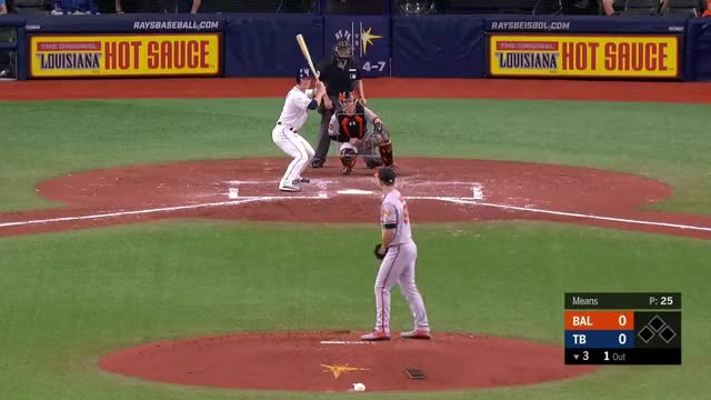 Watch and share Baltimore Orioles GIFs and Gif Database GIFs on Gfycat