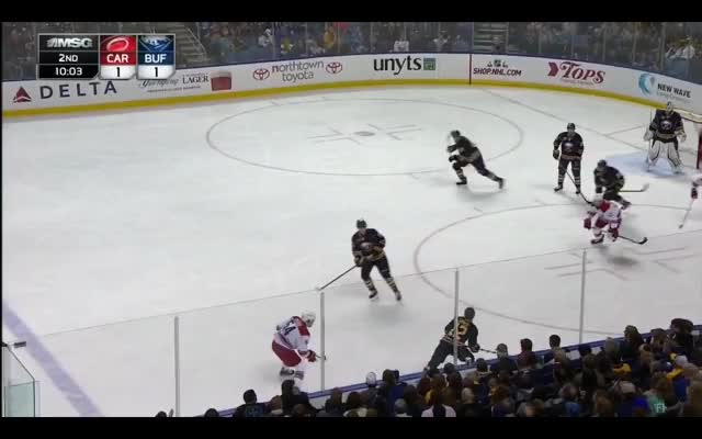 Watch and share Hockey GIFs by megasaurusx on Gfycat