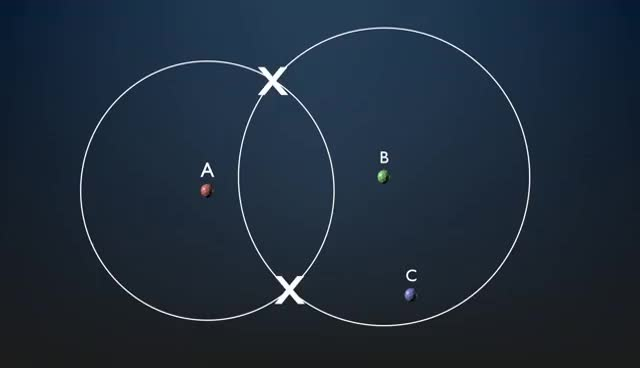 Watch and share How GPS Works? Trilateration Explained GIFs on Gfycat