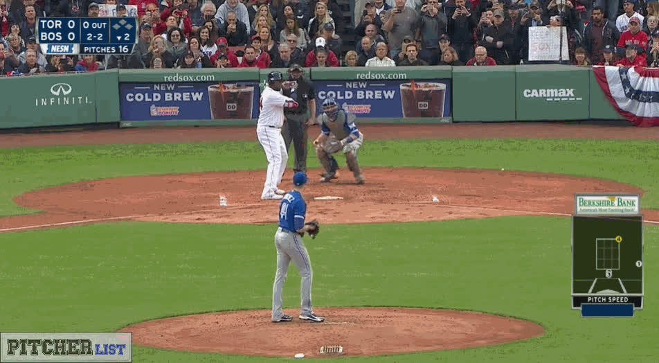 baseball, filthypitches, [GIF] Aaron Sanchez's 97mph Two-Seamer in Slow-Motion (more GIFs in comments) (reddit) GIFs
