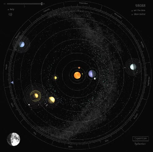 Watch and share Solar System GIFs by Ricardo Renan on Gfycat
