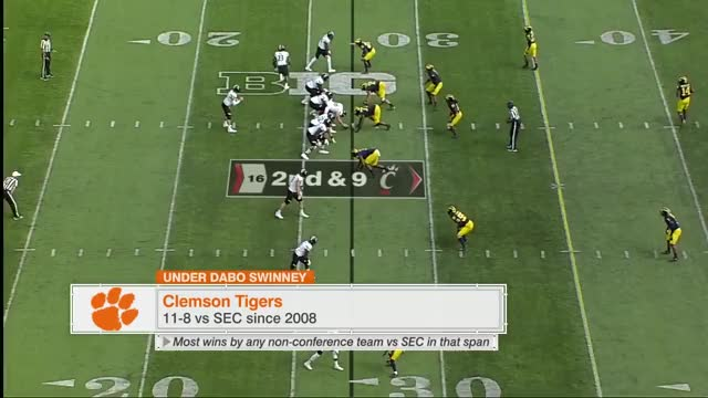 Watch and share Neck Sharpies - Cincy Tunnel Screen 5 GIFs by Seth Fisher on Gfycat