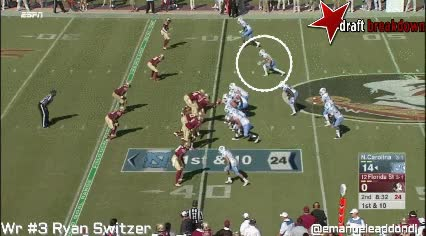 Watch and share Switzer5 (seam, Too Easy) GIFs by Ryan on Gfycat