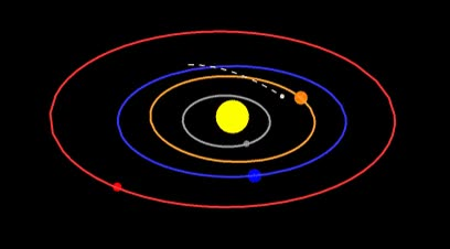 Watch and share Solar Planetary System Animation GIFs on Gfycat