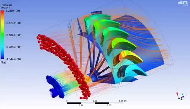 Watch and share CFD Turbine Blade Cooling GIFs on Gfycat