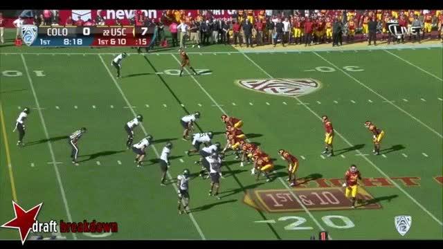 Watch and share USC Trojans GIFs on Gfycat