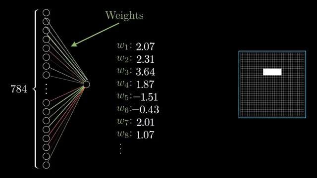 Watch cxv GIF on Gfycat. Discover more 3b1b, mathematics GIFs on Gfycat