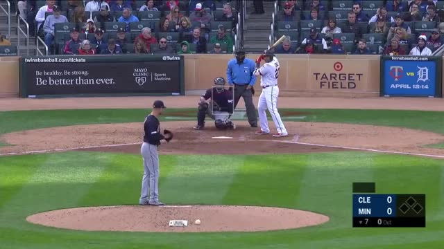 Watch and share Cleveland Indians GIFs and Corey Kluber Ff GIFs on Gfycat