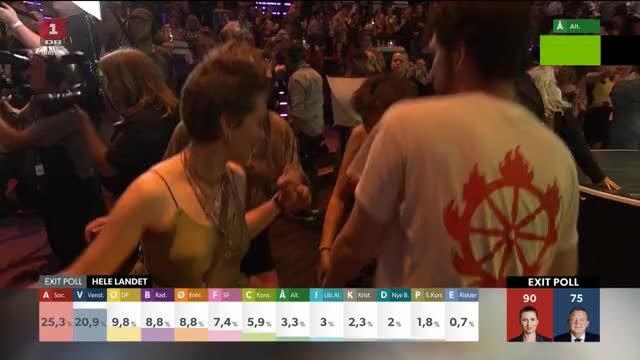 this hotty dancing at a Danish election party with just a fishnet top