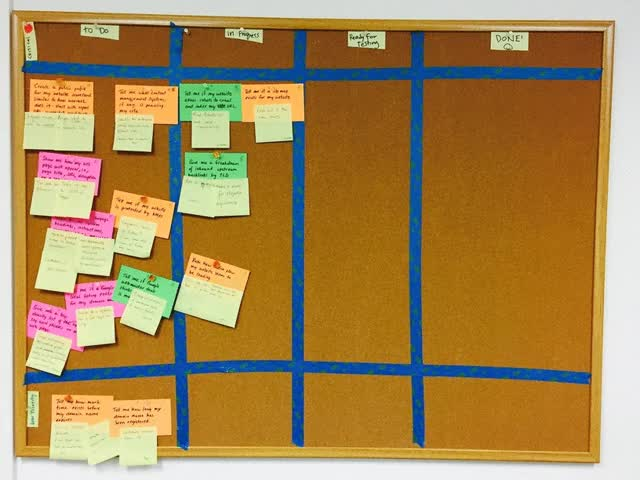Watch and share Evolution Of A Kanban Board GIFs on Gfycat