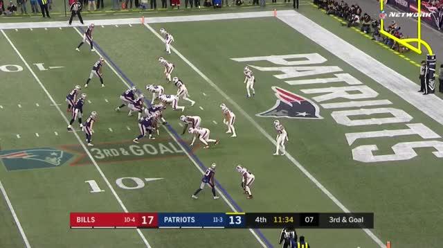 Watch and share Buffalo Bills GIFs and Football GIFs on Gfycat