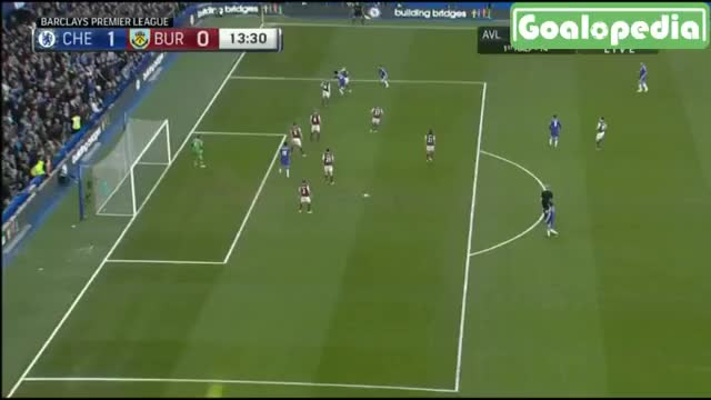Watch and share Chelseafc GIFs by omar on Gfycat