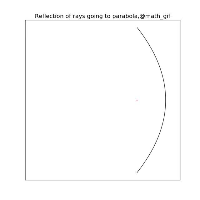 Watch and share Physicsgifs GIFs by vinoba on Gfycat
