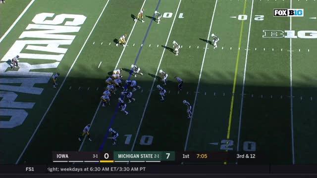 Watch B GIF on Gfycat. Discover more football GIFs on Gfycat