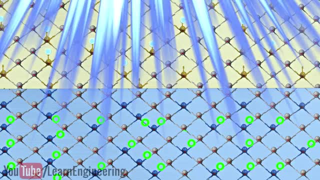 Watch and share How Do Solar Cells Work? GIFs by The Livery of GIFs on Gfycat