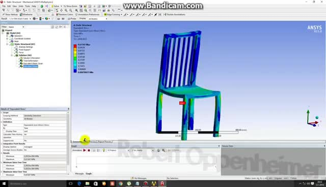 Turbulent Fluid Flow Analysis,ANSYS Fluent Tutorial GIF
