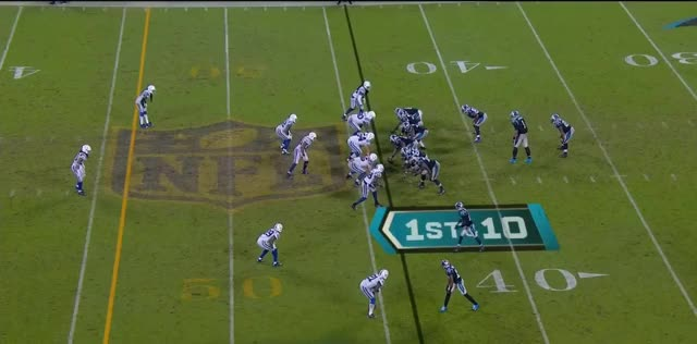 Watch and share Panthers GIFs and Nfl GIFs by biggin528 on Gfycat