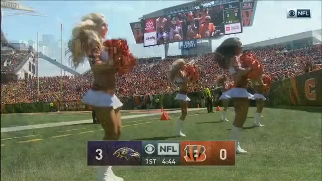 Watch and share Dance GIFs by NFL Cheerleaders on Gfycat