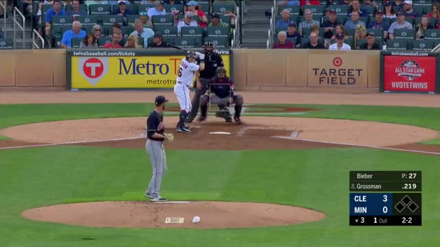 Watch FB Strikeouts GIF on Gfycat. Discover more Cleveland Indians, baseball GIFs on Gfycat