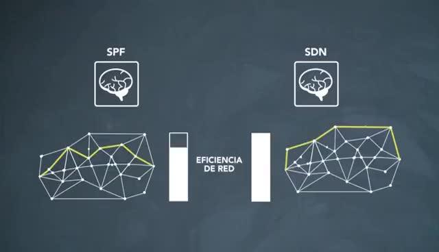 Watch and share Chalk Talk: ¿Qué Es SDN? GIFs on Gfycat