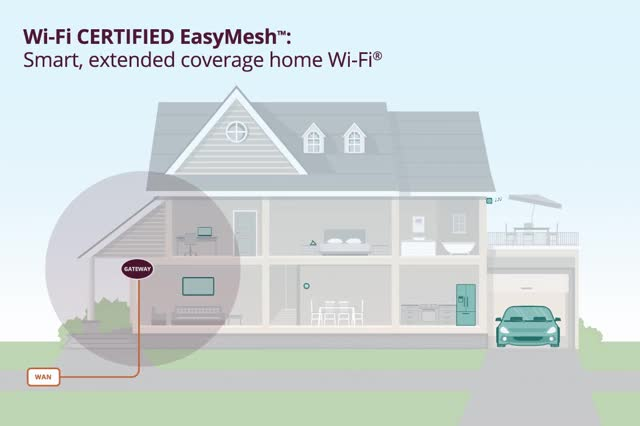 Watch and share Wi-Fi CERTIFIED EasyMesh Infographic Animated GIFs on Gfycat