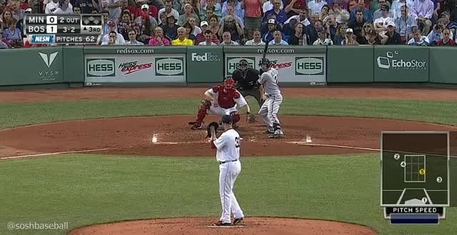 Watch Infield Outfield IMG 9 GIF by @damian.dydyn on Gfycat. Discover more related GIFs on Gfycat