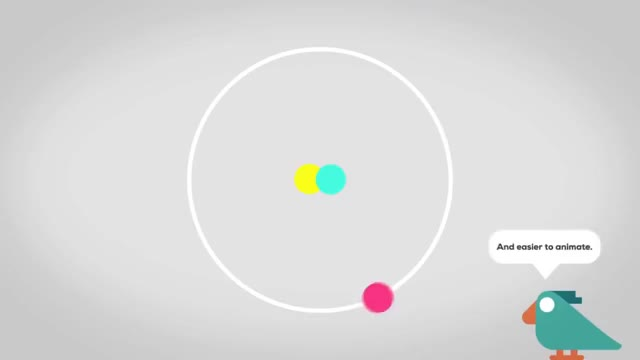 Watch and share Infographic GIFs and Kurzgesagt GIFs on Gfycat
