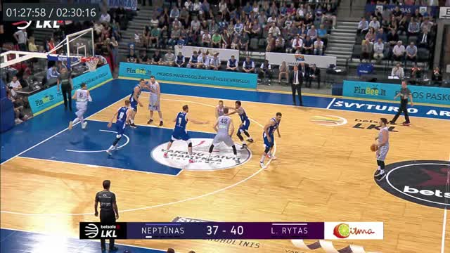 Watch and share Basketball GIFs by Algimantas Bružas on Gfycat
