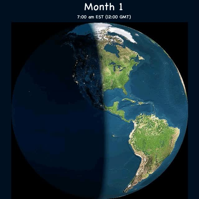 Watch Earth's yearly revolution,          month-by-month. GIF on Gfycat. Discover more related GIFs on Gfycat