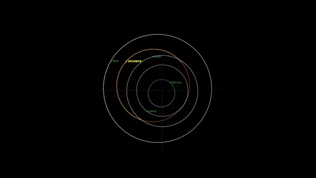 Watch and share Asteroid GIFs by jberke on Gfycat