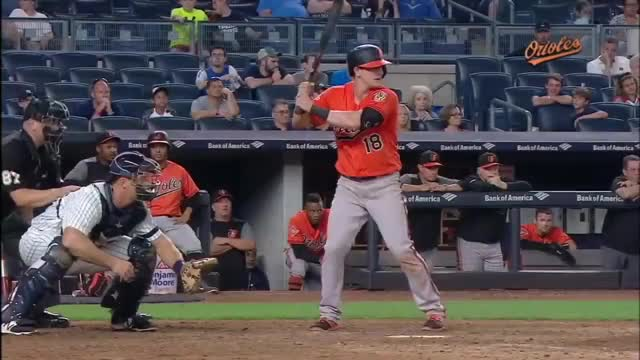 Watch Austin Hays Swing Side Profile GIF on Gfycat. Discover more Austin Hays, Baltimore Orioles, Baseball, Hays, MLB, MLB Top Prospects, Major League, Major League Baseball, O's, Orioles GIFs on Gfycat