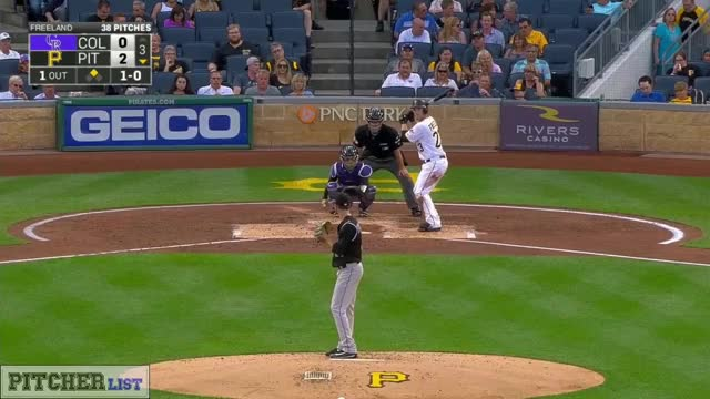 Watch and share Kyle Freeland FB 2017 GIFs on Gfycat