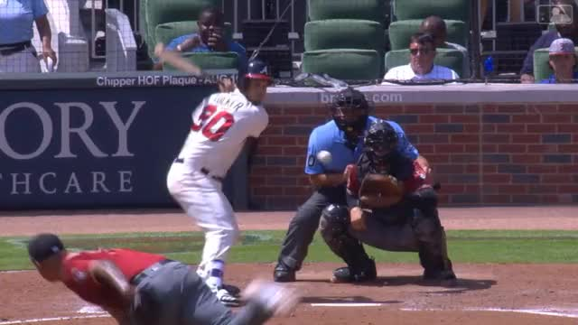 Watch and share Baseball GIFs and Braves GIFs by Tasteliketurtles on Gfycat