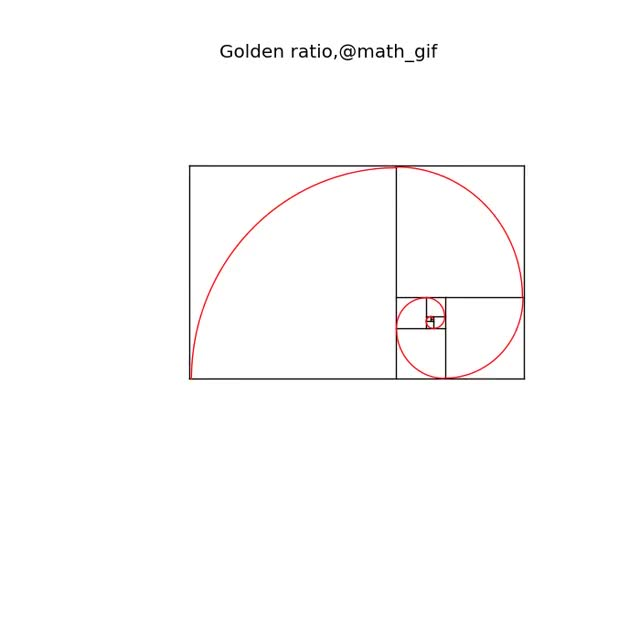 Watch Golden Ratio GIF by @vinoba on Gfycat. Discover more oddlysatisfying, perfectloops GIFs on Gfycat