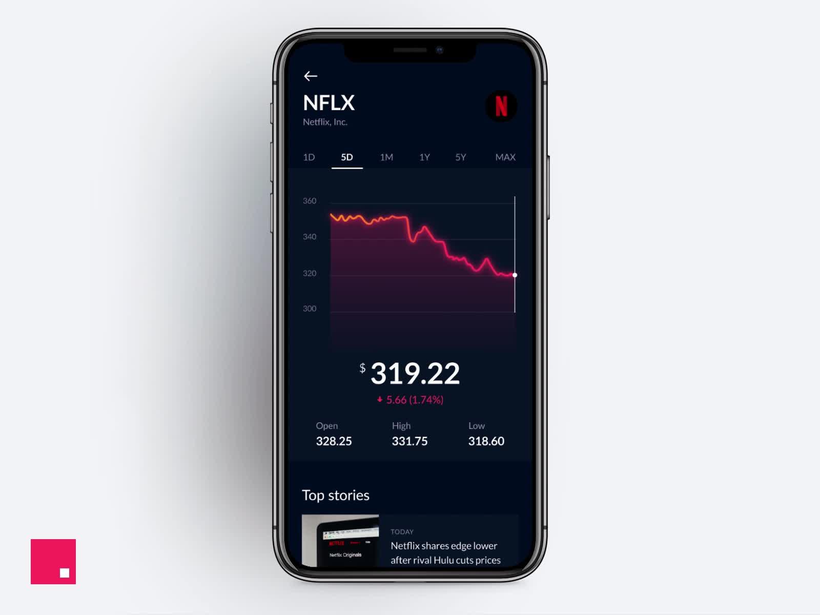 finance-dashboard-v5 GIFs