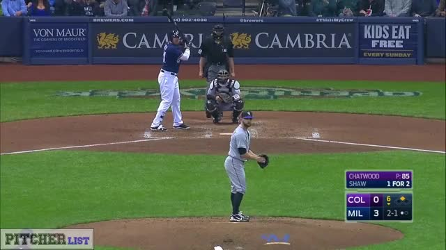 Watch and share Tyler Chatwood CH 2017 GIFs on Gfycat