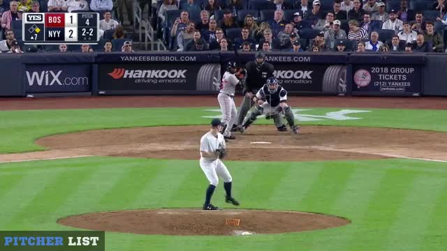 Watch and share New York Yankees GIFs and Boston Red Sox GIFs on Gfycat