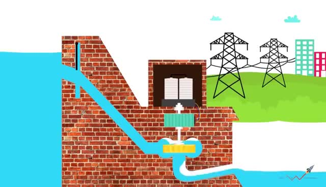 Watch How Hydroelectricity works? GIF on Gfycat. Discover more related GIFs on Gfycat