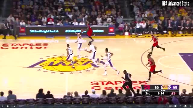 Watch and share Basketball GIFs by louiszatzman on Gfycat