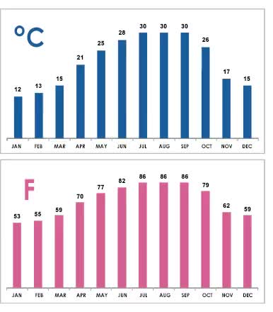 Watch and share Avg Temps GIFs on Gfycat