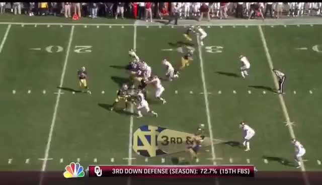 Watch and share Oklahoma GIFs and Defense GIFs on Gfycat