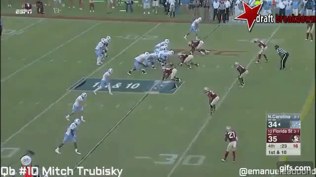 Watch fsu GIF on Gfycat. Discover more fsu GIFs on Gfycat