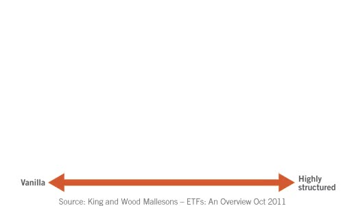 Watch and share The ETF Rainbow GIFs on Gfycat