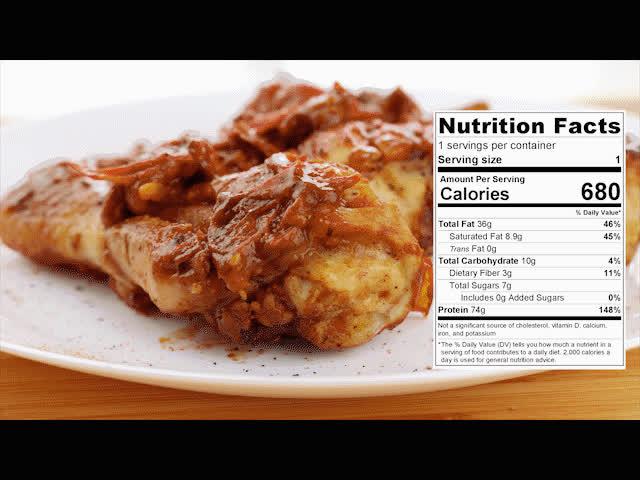 chicken, keto, ketogains, Tasty Keto Chicken One-Pot Recipe (High-Protein, Easy, Chea, Meal-Prep) GIFs