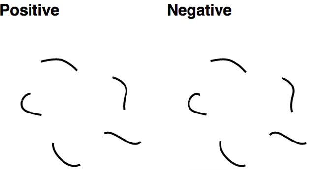Watch and share Negative Stroke-dashoffsets Shorter - Chrome GIFs on Gfycat