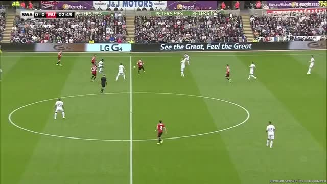 Watch and share Reddevils GIFs and Luke GIFs by colin on Gfycat